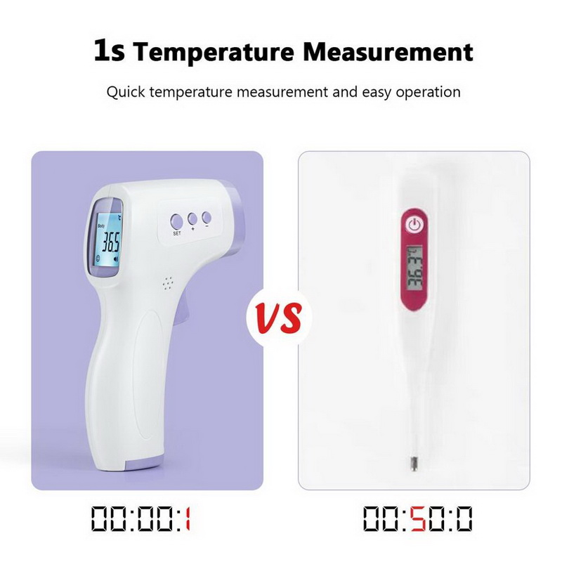 Infrared Laser Thermometer with Backlight Function Easy for Measuring Human Temperature